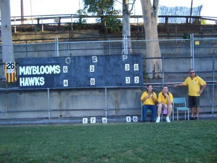 Glenferrie Oval, Hawthorn, Victoria | Scoreboard pressure